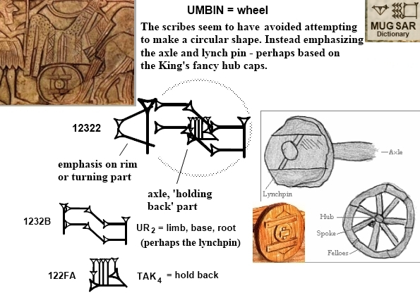 12322 UMBIN wheel breakdown2