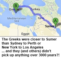 Sumer to Greece plagiarism